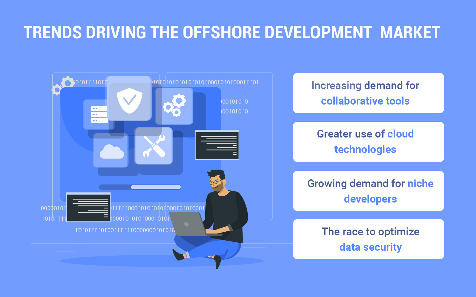 Business Guide to Offshore Software Development Services